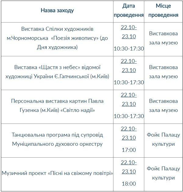 План культурно-массовых мероприятий на 22-23 октября 2016г. в Черноморске, фото-1