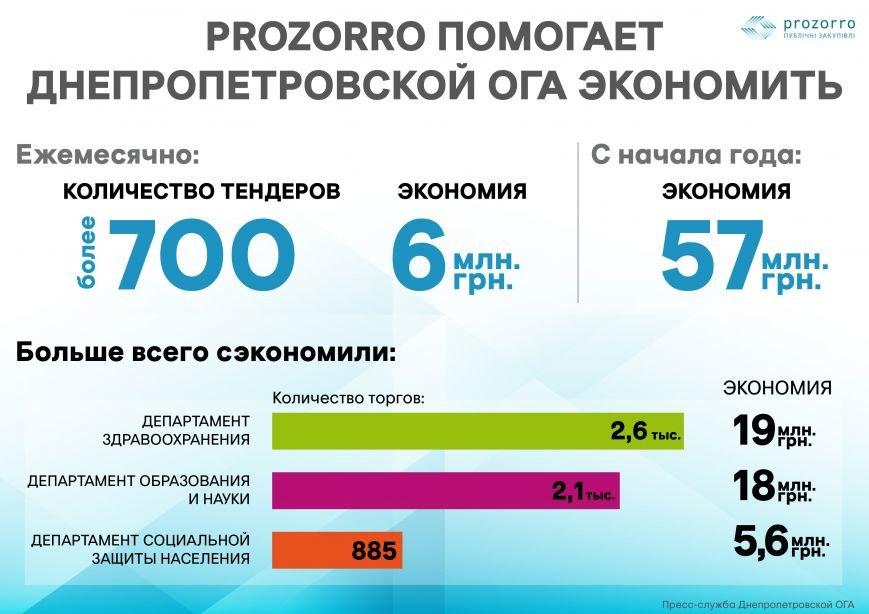 PROZORRO_рус_01-01-1