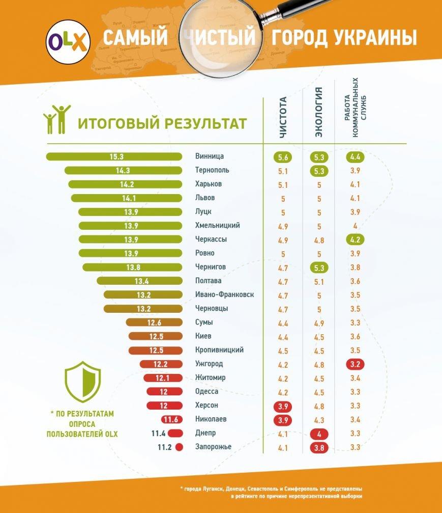 10.24_Чистота_рус