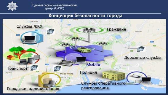 В Донецкой области появится инновационая система видеонаблюдения, фото-2