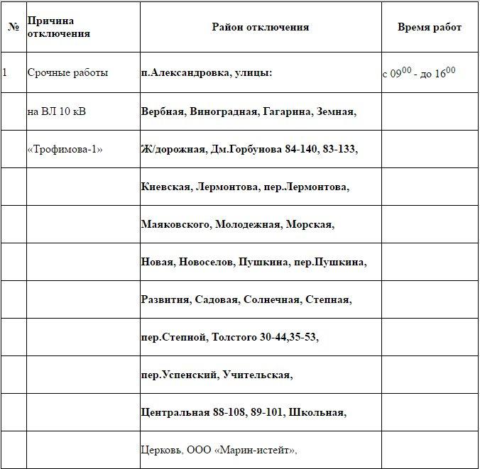 Плановое отключение электроэнергии в Черноморске 28.10.2016, фото-1