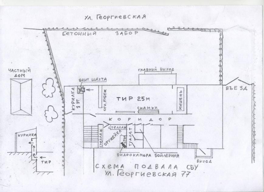 схема_СБУ_Мариуполь