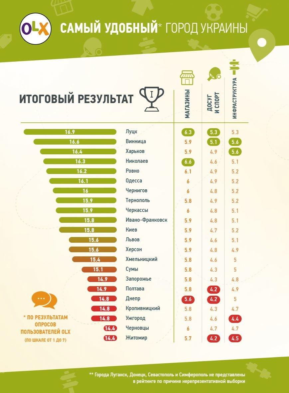 11.01_Удобный город_рус