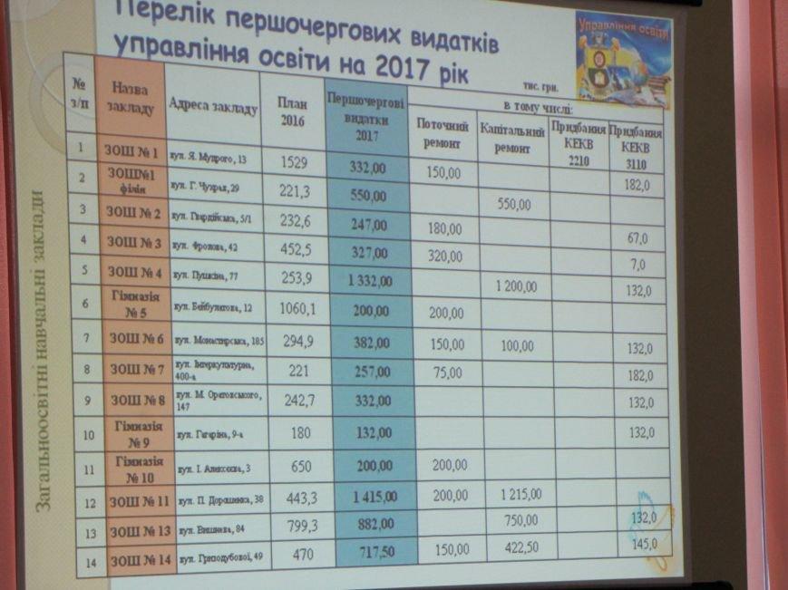 В каких мелитопольских школах грядет благоустройство, фото-1