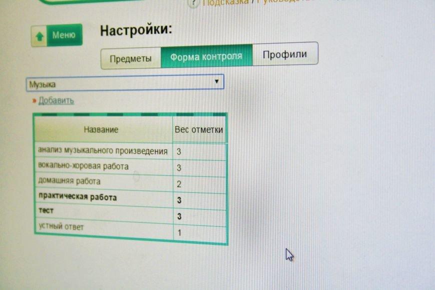 Сколько «весят» отметки в школах Троицка?, фото-2