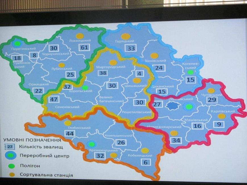 Карта майбутніх субрегіонів