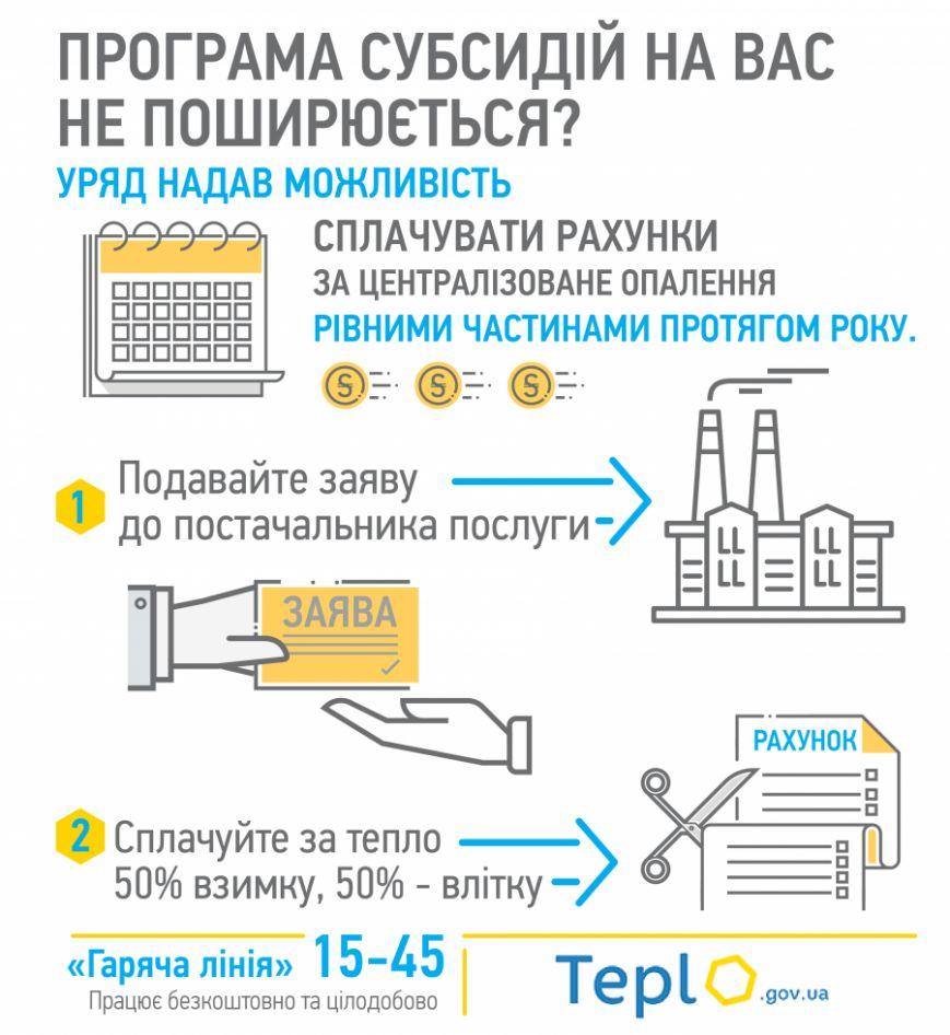 Харьковчане могут платить за отопление в рассрочку, фото-1