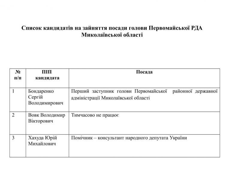 pervomayska_rda-1