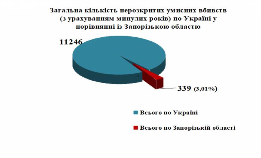 Инфрографика2