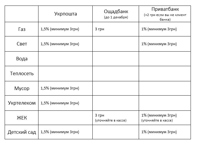 таблица_6262