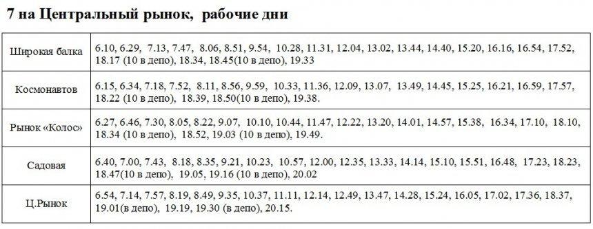 В Николаеве появилось расписание движения трамваев (ФОТО), фото-4