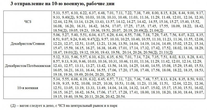 В Николаеве появилось расписание движения трамваев (ФОТО), фото-8