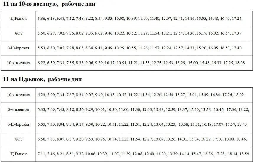 В Николаеве появилось расписание движения трамваев (ФОТО), фото-1