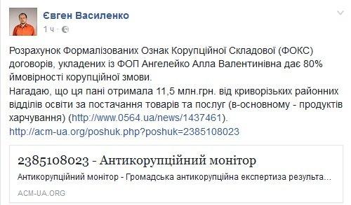 АКМОНИТОР