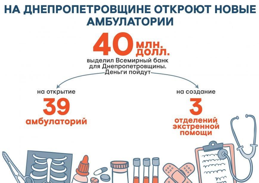 новые_амбулатории_10.11.16_рус_01-01 (1)