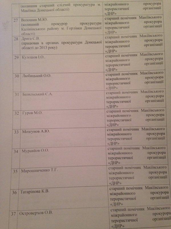 53 прокурора-список-3_4_600