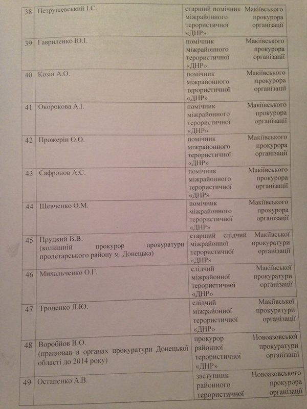 53 прокурора-список-4_0_600