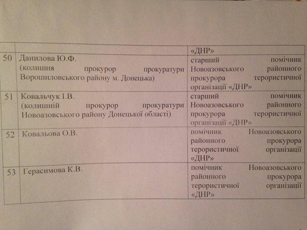 53 прокурора-список-5_1_600