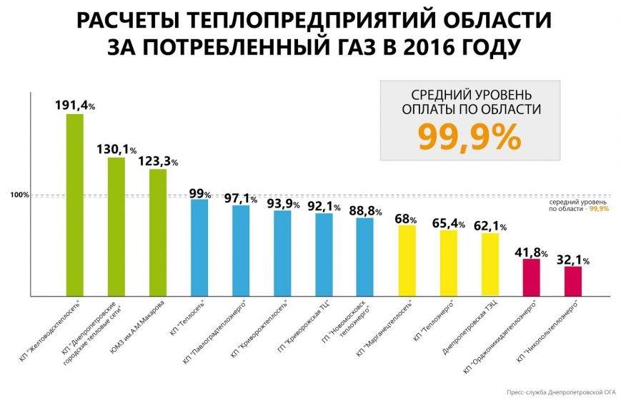 инфографика_тепло