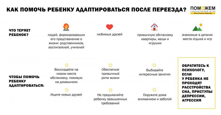 инф психологи_инфографика психологи