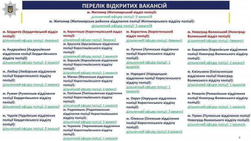 Розпочався набір на зайняття посад дільничних офіцерів поліції в Житомирській області (ДЕТАЛЬНА ІНФОРМАЦІЯ), фото-3