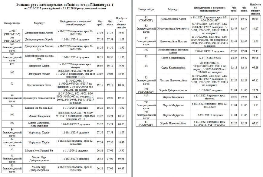 Расписание движения поездов по станции Павлоград-1