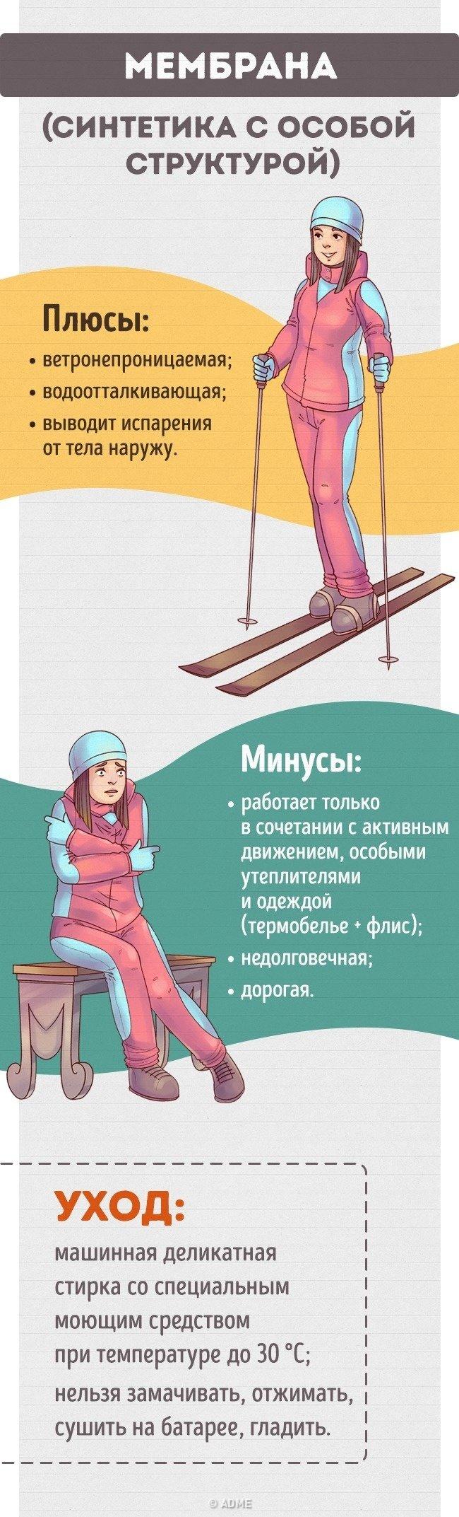 Как выбрать идеальную зимнюю куртку на любую погоду?, фото-4