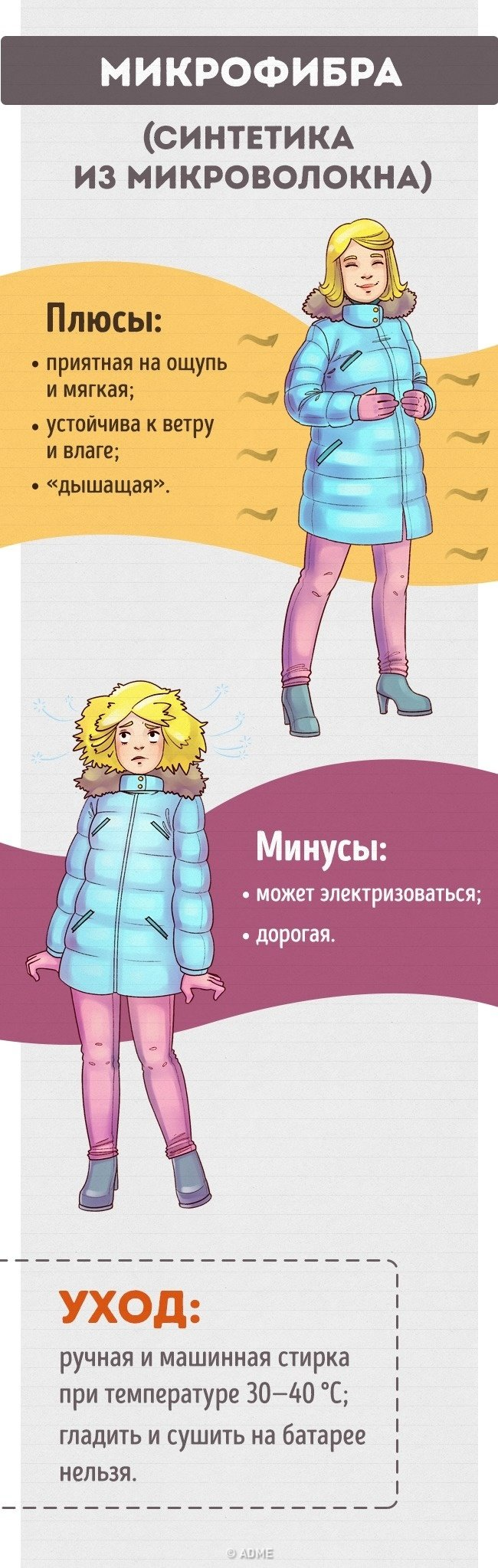 Как выбрать идеальную зимнюю куртку на любую погоду?, фото-5