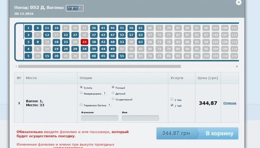 цена Киев С1