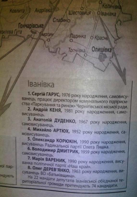 Село, в котором мэр Чернигова скупил землю, может возглавить его протеже, фото-8