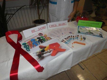 В Новоград-Волинському медичному коледжі пройшли заходи що стосуються проблем ВІЛ/СНІДу, фото-4