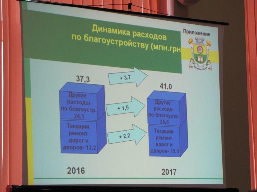 Мелитопольские депутаты решат судьбу бюджета следующего года, фото-5