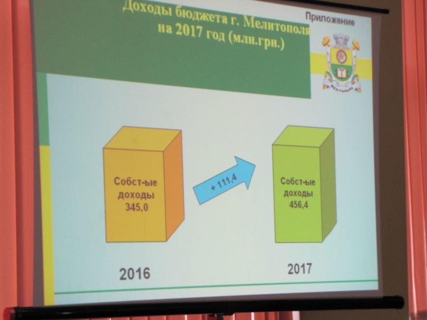 Мелитопольские депутаты решат судьбу бюджета следующего года, фото-1