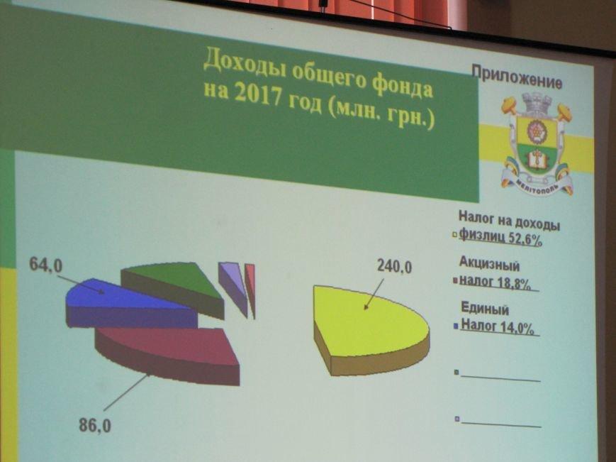 Мелитопольские депутаты решат судьбу бюджета следующего года, фото-3