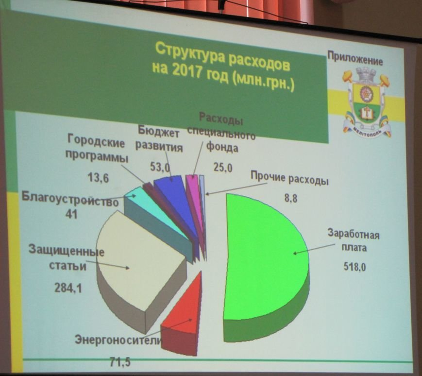 Мелитопольские депутаты решат судьбу бюджета следующего года, фото-6