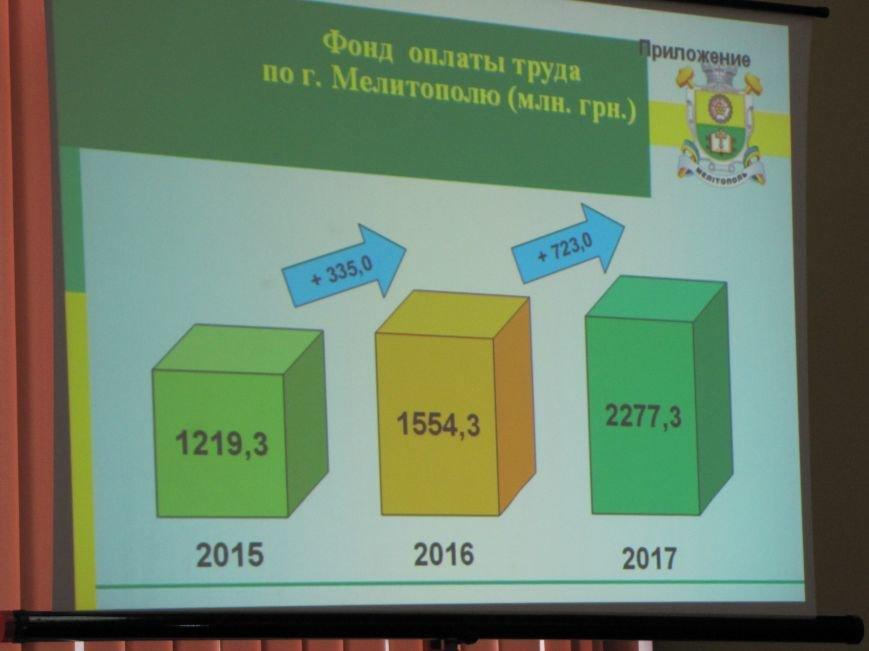 Мелитопольские депутаты решат судьбу бюджета следующего года, фото-2