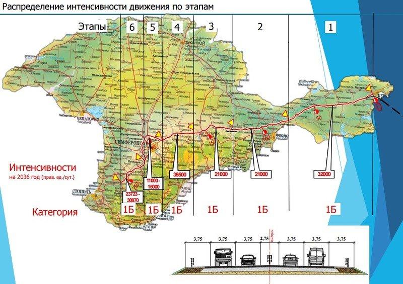 Минтранс Крыма показал схемы строительства трассы «Таврида» (ФОТО), фото-2