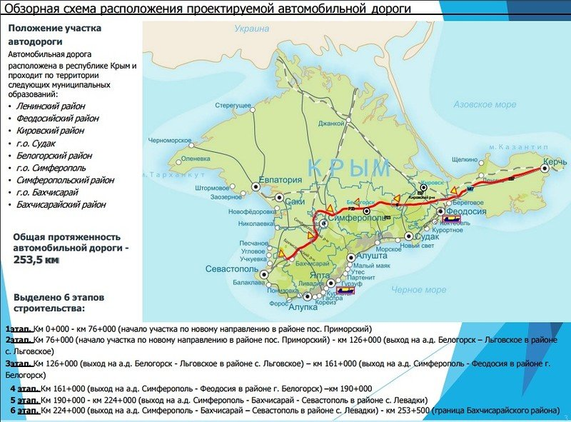 Минтранс Крыма показал схемы строительства трассы «Таврида» (ФОТО), фото-1