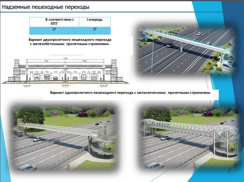 Минтранс Крыма показал схемы строительства трассы «Таврида» (ФОТО), фото-4