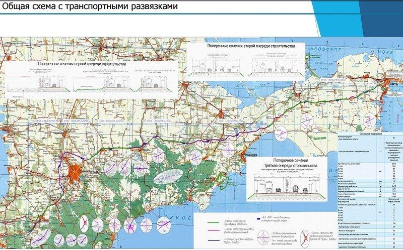 Минтранс Крыма показал схемы строительства трассы «Таврида» (ФОТО), фото-3