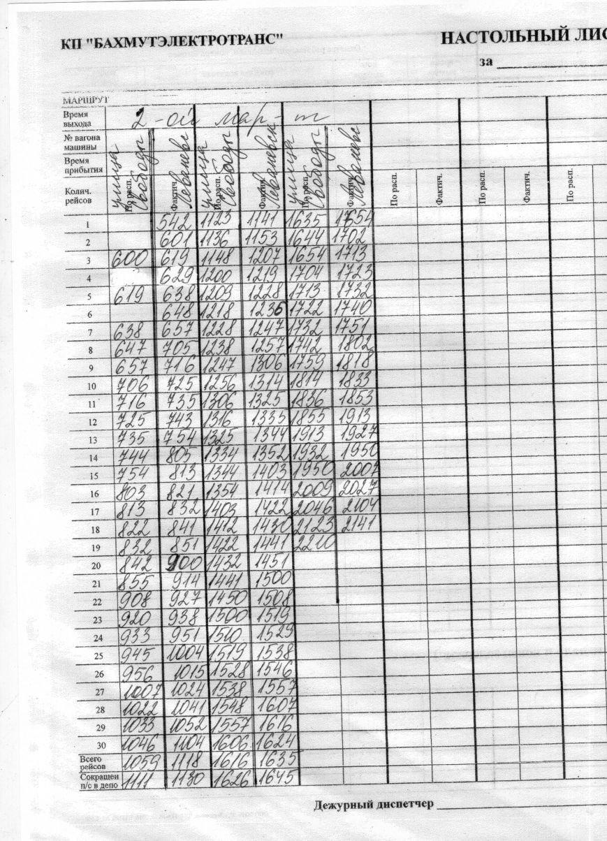 Троллейбусное управление опубликовало расписание электротранспорта, фото-1