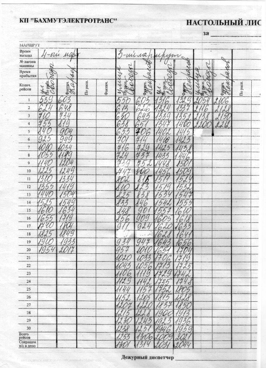 Троллейбусное управление опубликовало расписание электротранспорта, фото-2