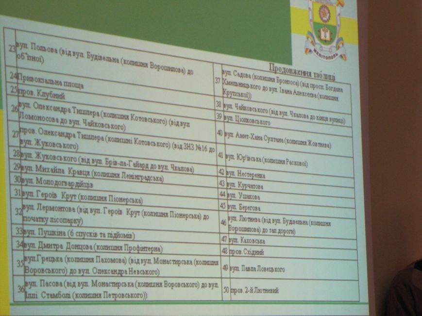 Как мелитопольские депутаты предлагали бюджет экономить (фото, видео), фото-3