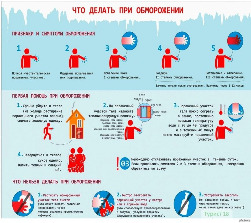 23 ульяновца пострадали от обморожения, фото-1