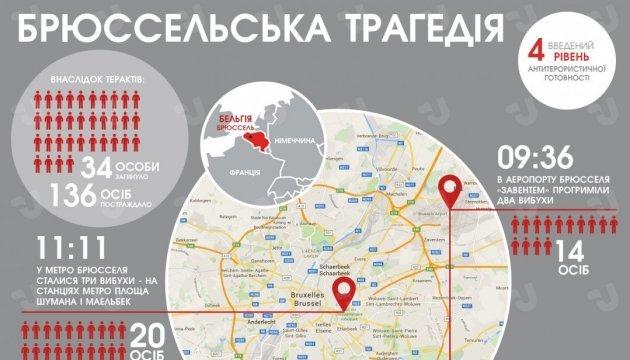 ТОП-10 пошукових запитів Західної України про події світу 2016 року, фото-4