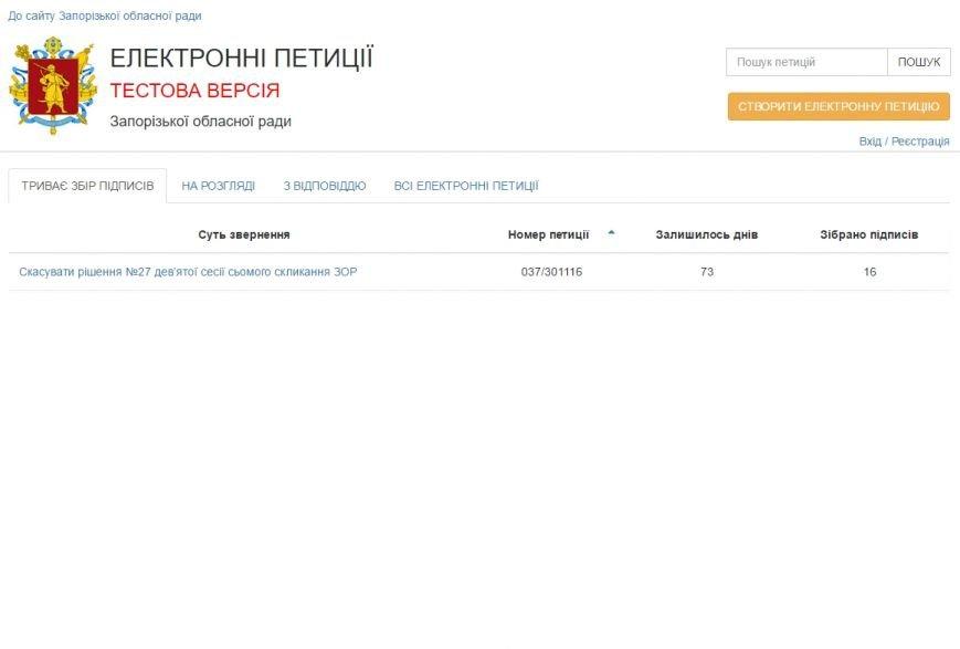 Петиції обласної ради - Google Chrome