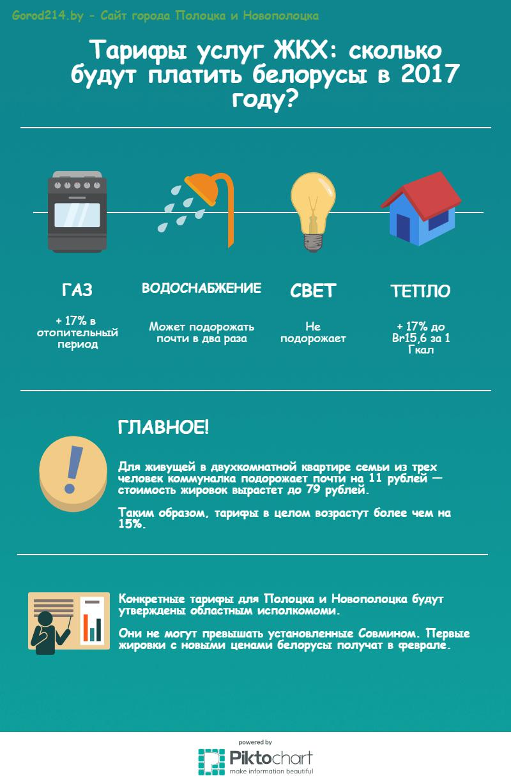 Тарифы услуг ЖКХ: сколько будут платить белорусы в 2017 году? ИНФОГРАФИКА, фото-1