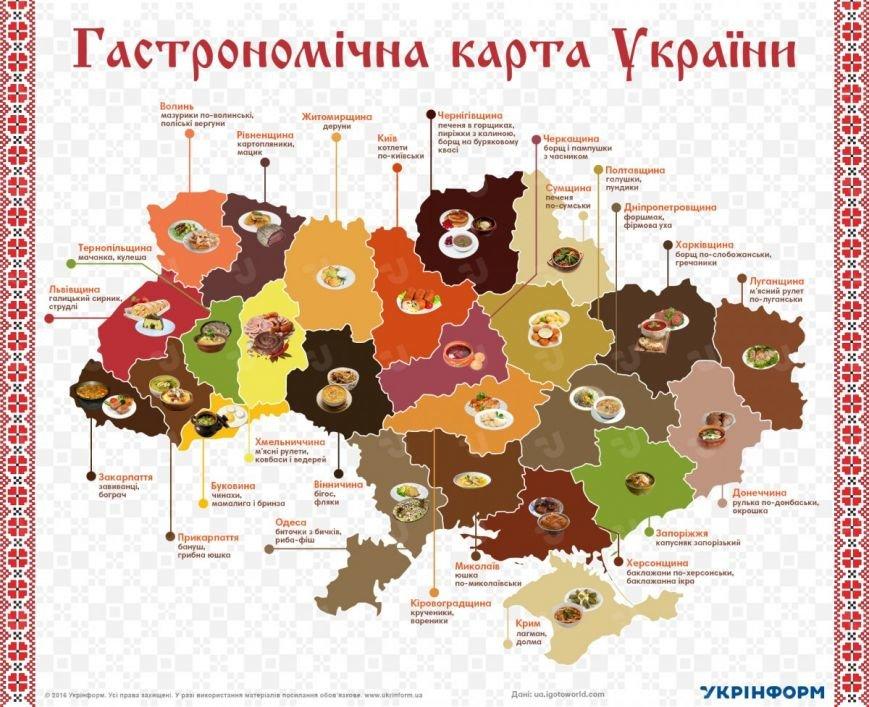 Гастрокарта Украины