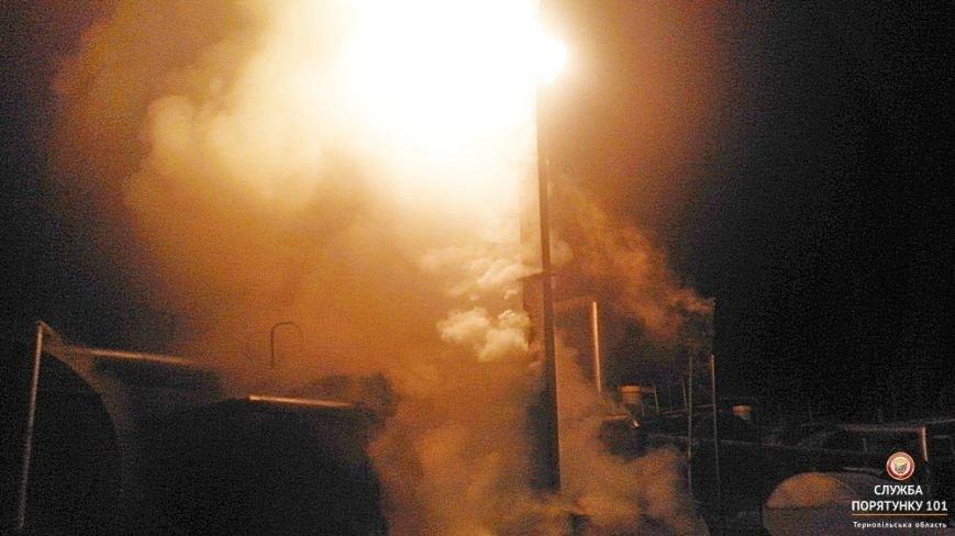 На Тернопільщині завод ледь не злетів у повітря через газовий котел, фото-1