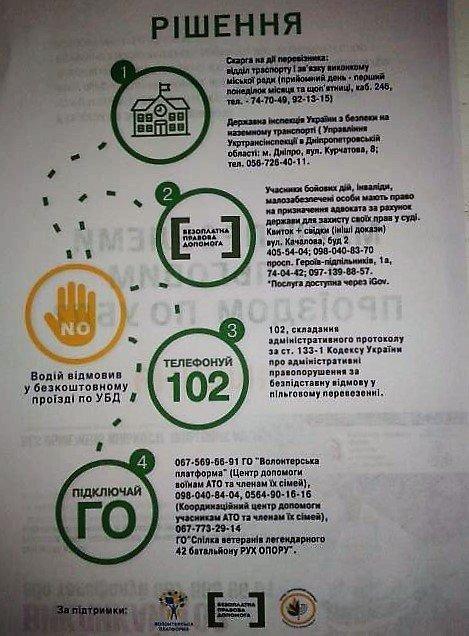"""В Кривом Роге разработали """"дорожную карту"""" по льготному проезду  (ФОТО), фото-3"""
